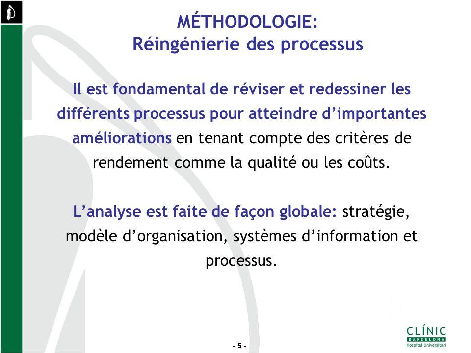 - 5 - MÉTHODOLOGIE: Réingénierie des processus Il est fondamental de réviser et redessiner les différents processus pour atteindre dimportantes améliorations en tenant compte des critères de rendement comme la qualité ou les coûts.
