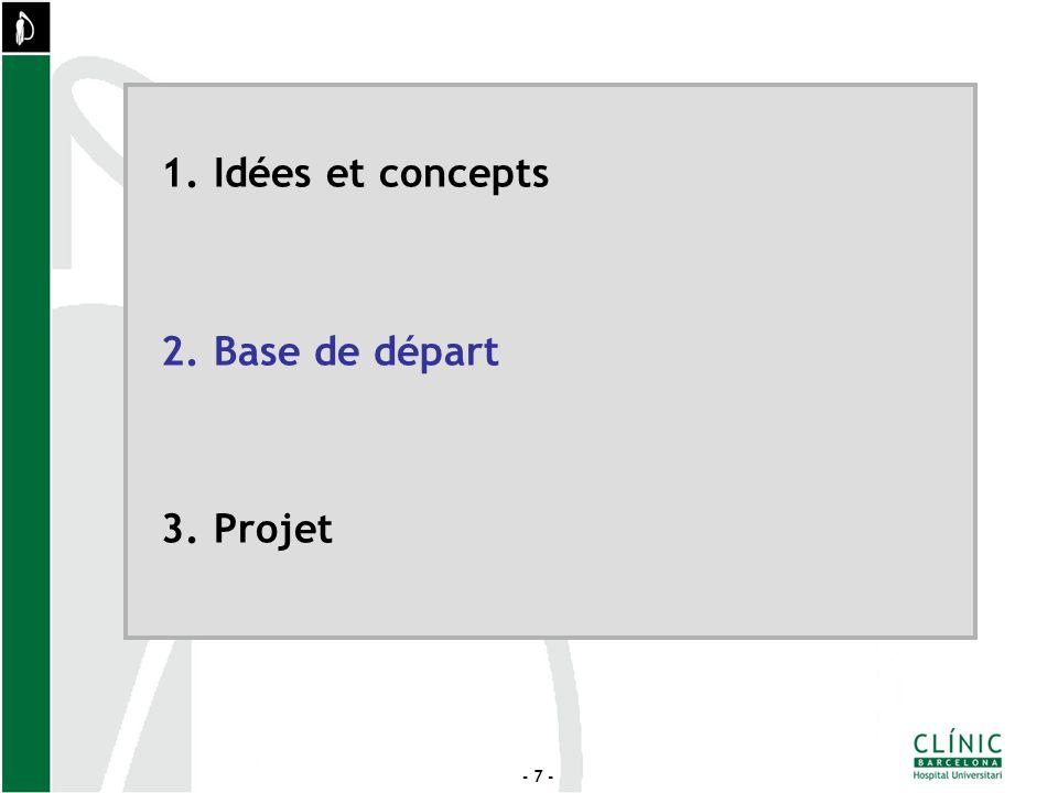 - 7 - 1.Idées et concepts 2.Base de départ 3.Projet