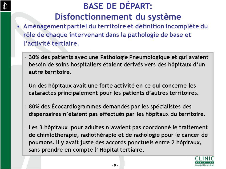 - 9 - Aménagement partiel du territoire et définition incomplète du rôle de chaque intervenant dans la pathologie de base et lactivité tertiaire.