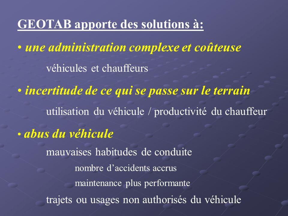 GEOTAB apporte des solutions à: une administration complexe et coûteuse véhicules et chauffeurs incertitude de ce qui se passe sur le terrain utilisat