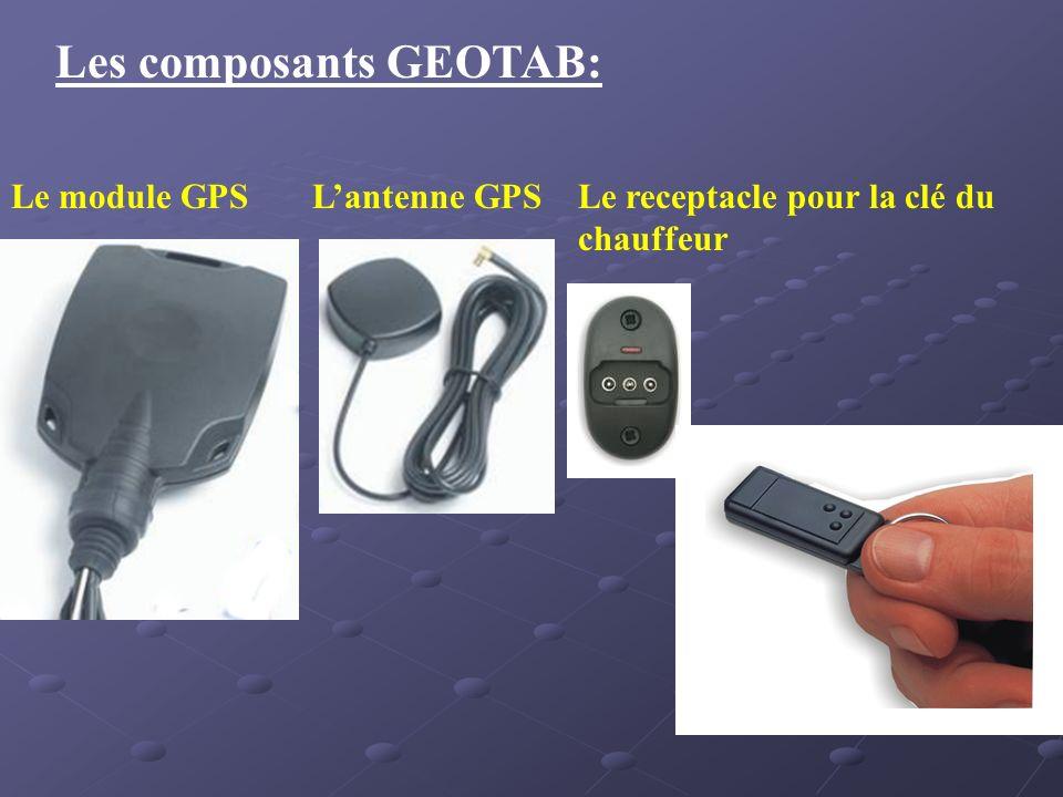 Les composants GEOTAB: Le module GPSLantenne GPSLe receptacle pour la clé du chauffeur