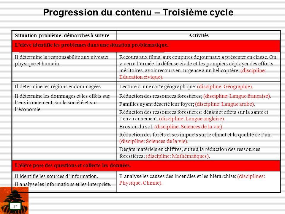 17 Progression du contenu – Troisième cycle Situation-problème: démarches à suivreActivités Lélève identifie les problèmes dans une situation probléma