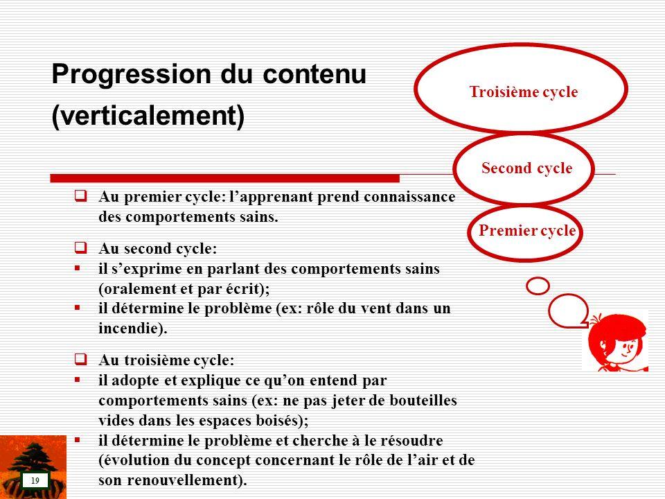 19 Au premier cycle: lapprenant prend connaissance des comportements sains. Au second cycle: il sexprime en parlant des comportements sains (oralement