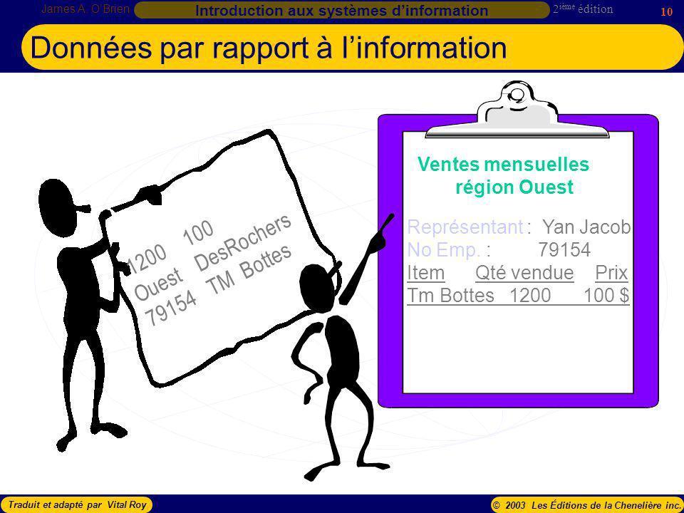 2 ième édition James A. OBrien 10 Introduction aux systèmes dinformation Traduit et adapté par Vital Roy© 2003 Les Éditions de la Chenelière inc. Donn