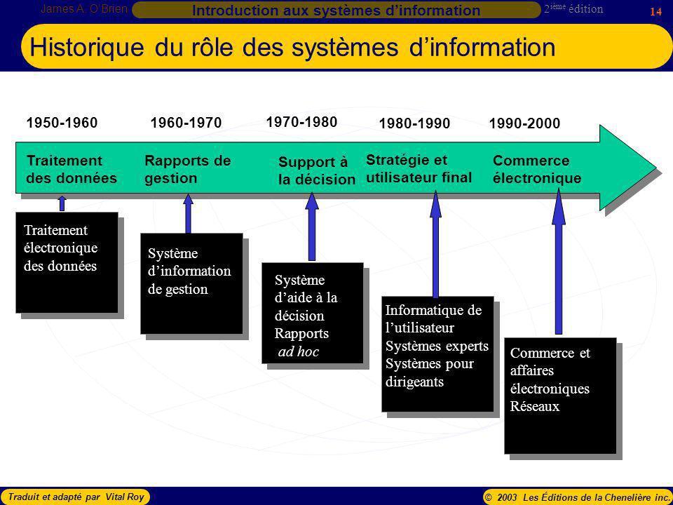 2 ième édition James A. OBrien 14 Introduction aux systèmes dinformation Traduit et adapté par Vital Roy© 2003 Les Éditions de la Chenelière inc. Hist