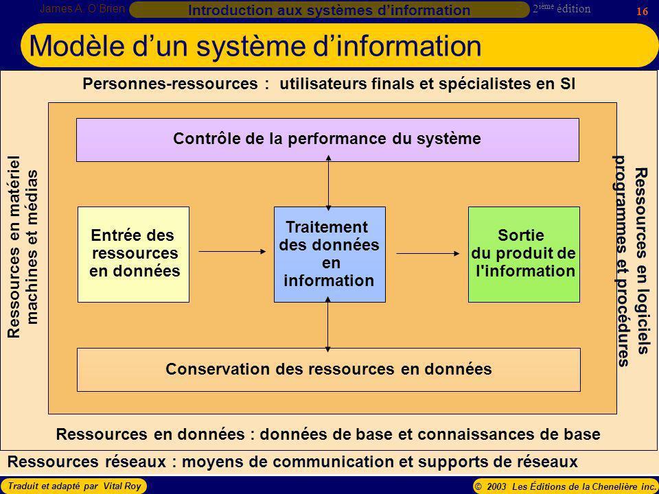 2 ième édition James A. OBrien 16 Introduction aux systèmes dinformation Traduit et adapté par Vital Roy© 2003 Les Éditions de la Chenelière inc. Ress