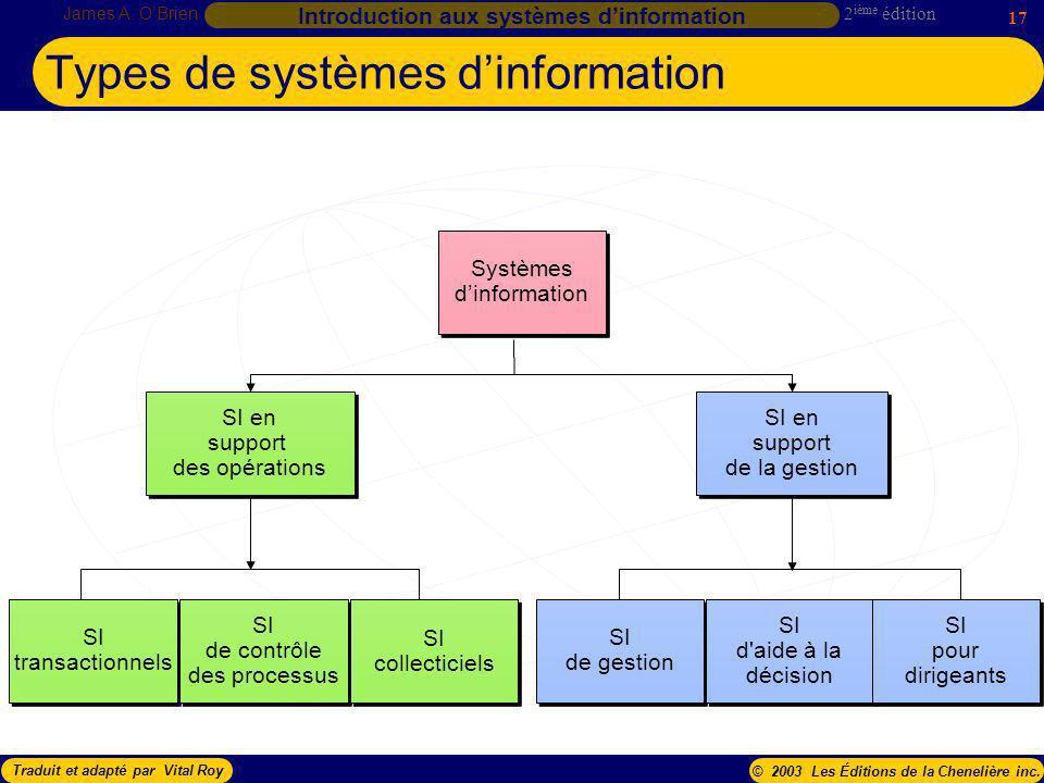2 ième édition James A. OBrien 17 Introduction aux systèmes dinformation Traduit et adapté par Vital Roy© 2003 Les Éditions de la Chenelière inc. Type