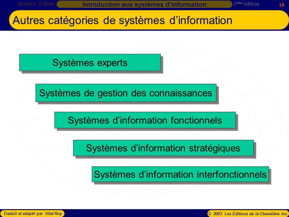 2 ième édition James A. OBrien 18 Introduction aux systèmes dinformation Traduit et adapté par Vital Roy© 2003 Les Éditions de la Chenelière inc. Autr