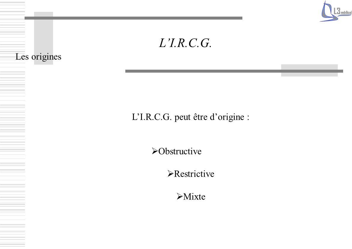 Les origines LI.R.C.G. LI.R.C.G. peut être dorigine : Obstructive Restrictive Mixte