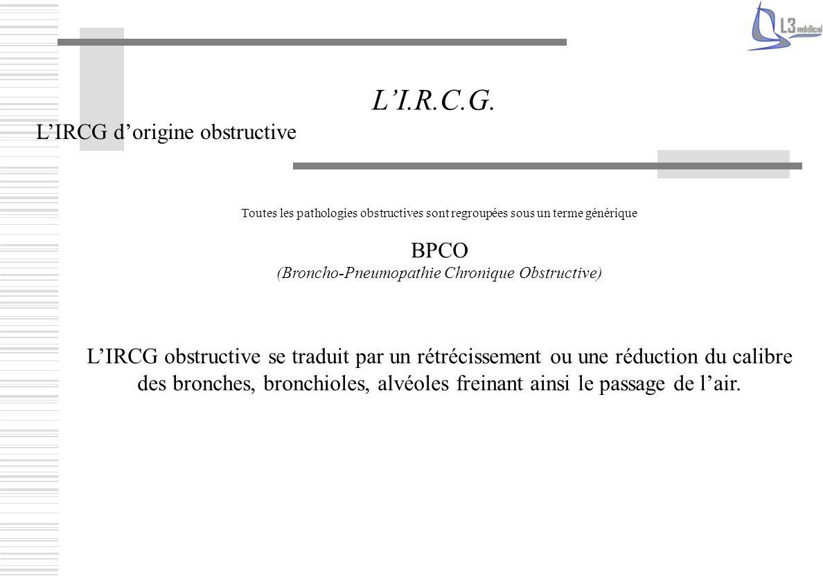 LIRCG dorigine obstructive Toutes les pathologies obstructives sont regroupées sous un terme générique BPCO (Broncho-Pneumopathie Chronique Obstructiv