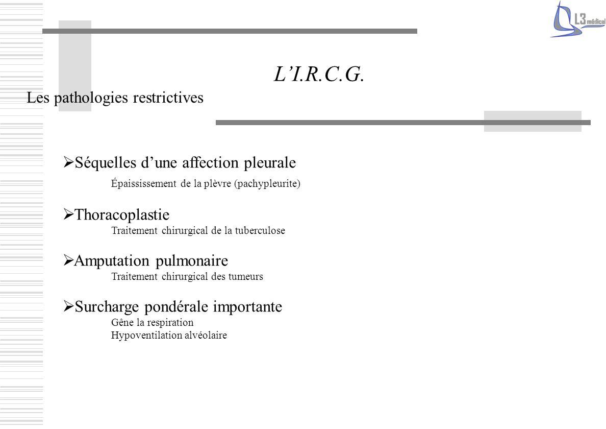 Les pathologies restrictives LI.R.C.G. Séquelles dune affection pleurale Épaississement de la plèvre (pachypleurite) Thoracoplastie Traitement chirurg