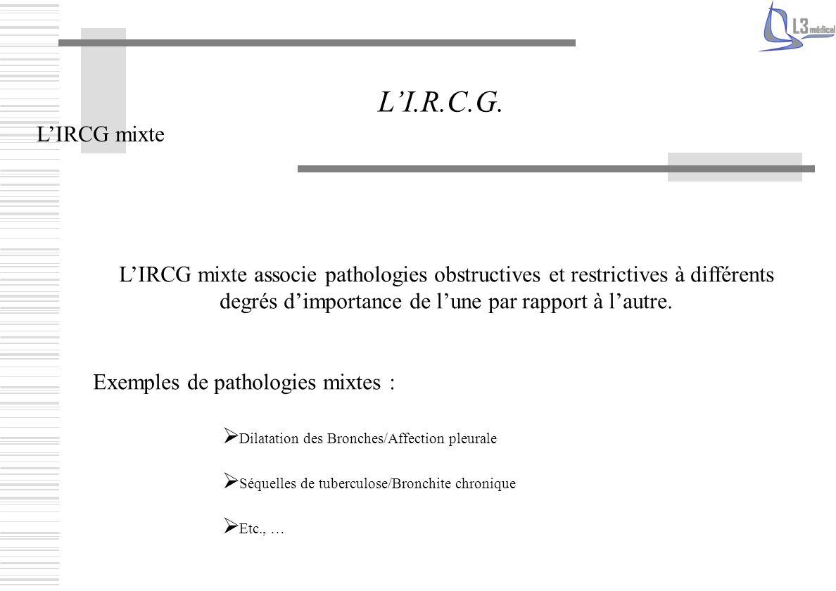 LIRCG mixte LI.R.C.G. LIRCG mixte associe pathologies obstructives et restrictives à différents degrés dimportance de lune par rapport à lautre. Exemp