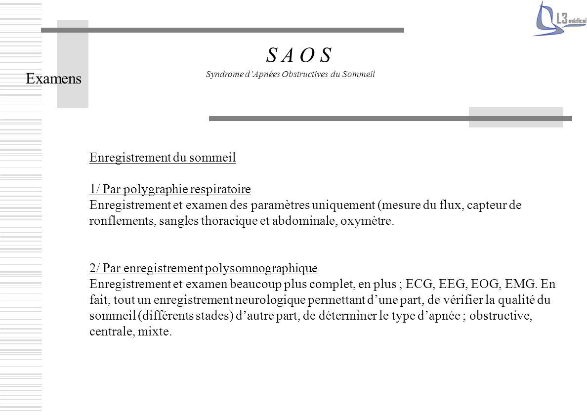 Examens S A O S Syndrome dApnées Obstructives du Sommeil Enregistrement du sommeil 1/ Par polygraphie respiratoire Enregistrement et examen des paramè