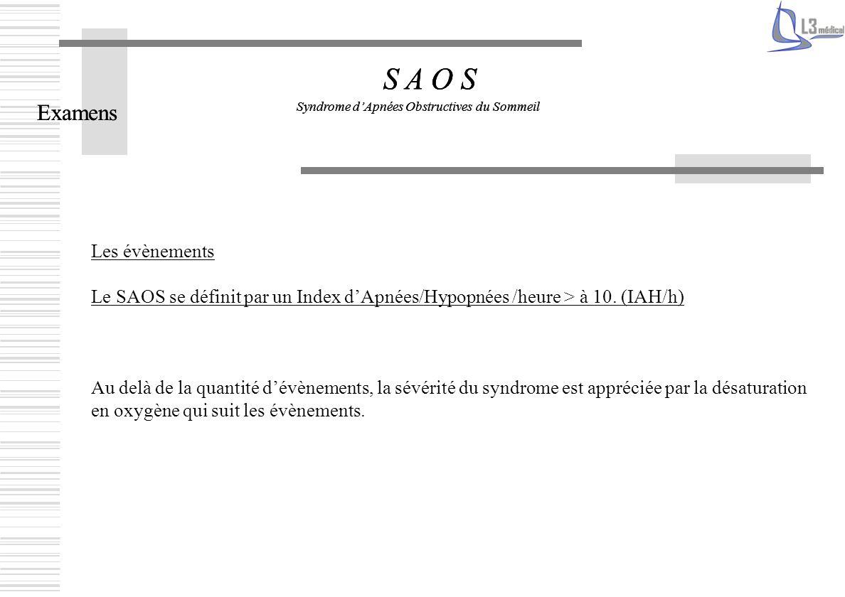 Examens S A O S Syndrome dApnées Obstructives du Sommeil Les évènements Le SAOS se définit par un Index dApnées/Hypopnées /heure > à 10. (IAH/h) Au de