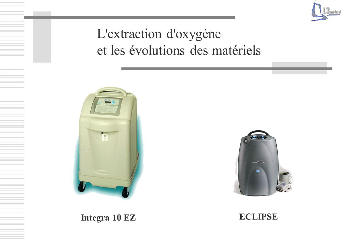 L'extraction d'oxygène et les évolutions des matériels Integra 10 EZ ECLIPSE
