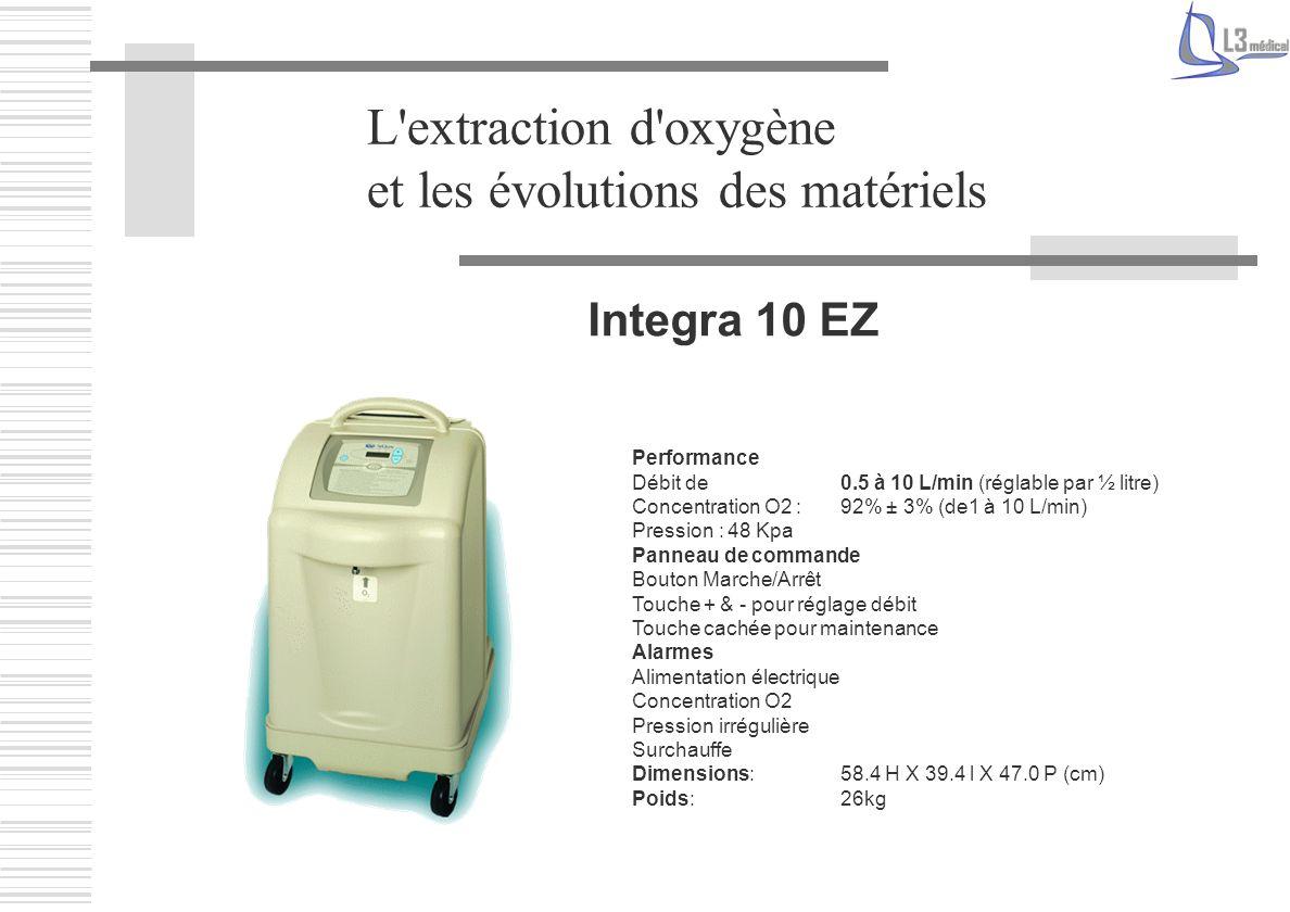 L'extraction d'oxygène et les évolutions des matériels Integra 10 EZ Performance Débit de0.5 à 10 L/min (réglable par ½ litre) Concentration O2 :92% ±
