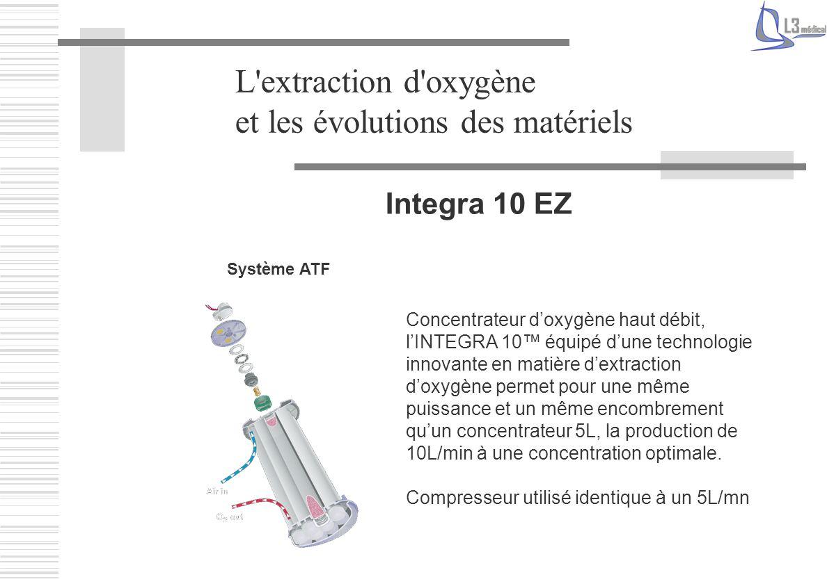 L'extraction d'oxygène et les évolutions des matériels Integra 10 EZ Système ATF Concentrateur doxygène haut débit, lINTEGRA 10 équipé dune technologi