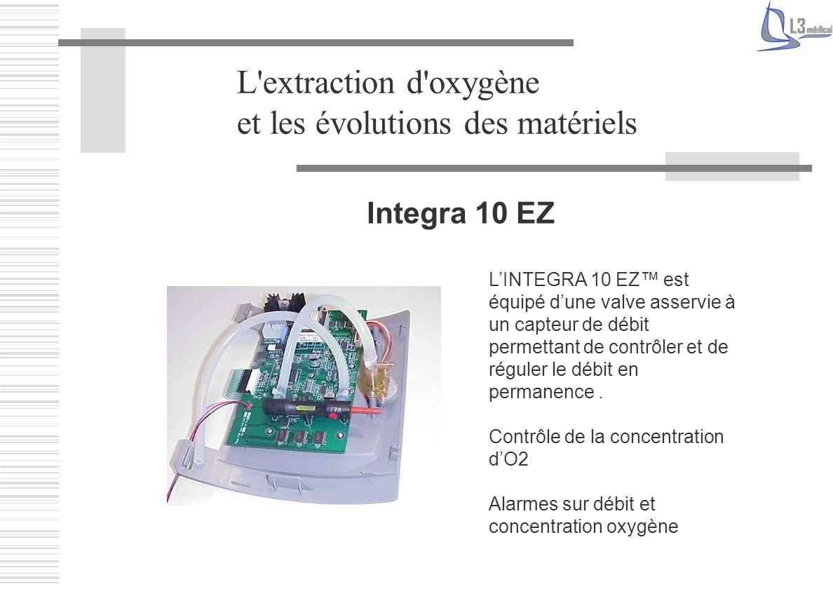 L'extraction d'oxygène et les évolutions des matériels Integra 10 EZ LINTEGRA 10 EZ est équipé dune valve asservie à un capteur de débit permettant de