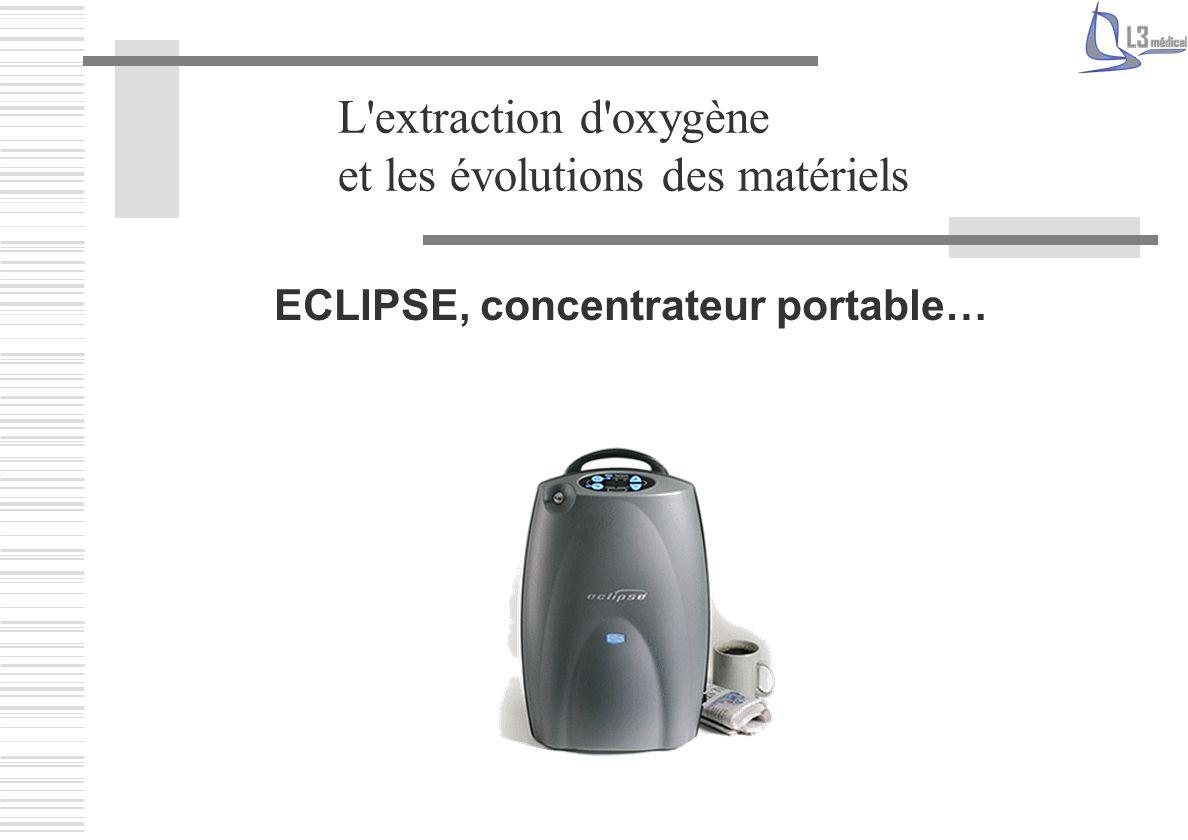 L'extraction d'oxygène et les évolutions des matériels ECLIPSE, concentrateur portable…