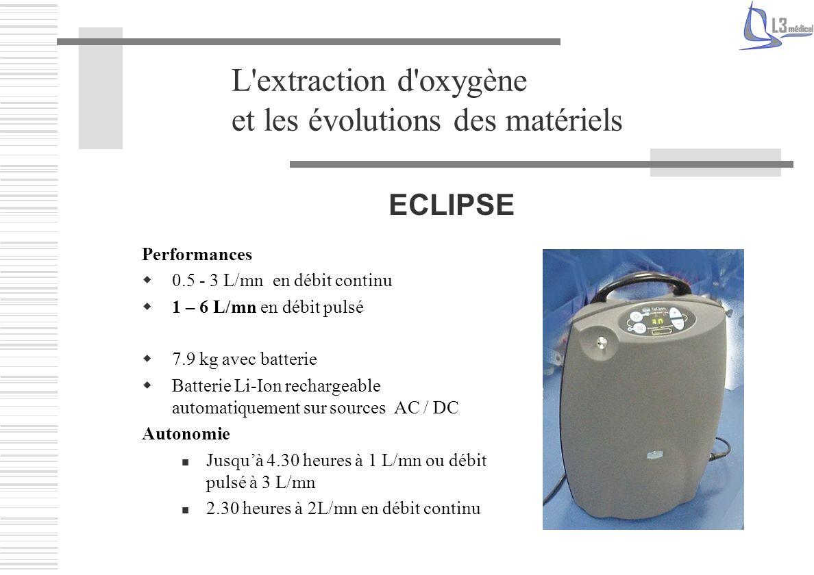 L'extraction d'oxygène et les évolutions des matériels ECLIPSE Performances 0.5 - 3 L/mn en débit continu 1 – 6 L/mn en débit pulsé 7.9 kg avec batter