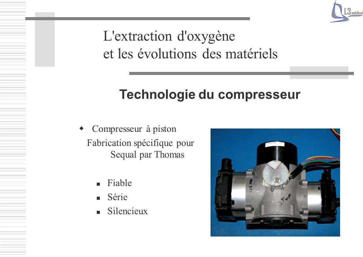 L'extraction d'oxygène et les évolutions des matériels Technologie du compresseur Compresseur à piston Fabrication spécifique pour Sequal par Thomas F