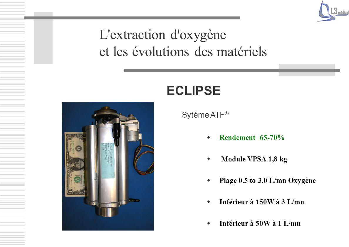 L'extraction d'oxygène et les évolutions des matériels ECLIPSE Sytème ATF ® Rendement 65-70% Module VPSA 1,8 kg Plage 0.5 to 3.0 L/mn Oxygène Inférieu