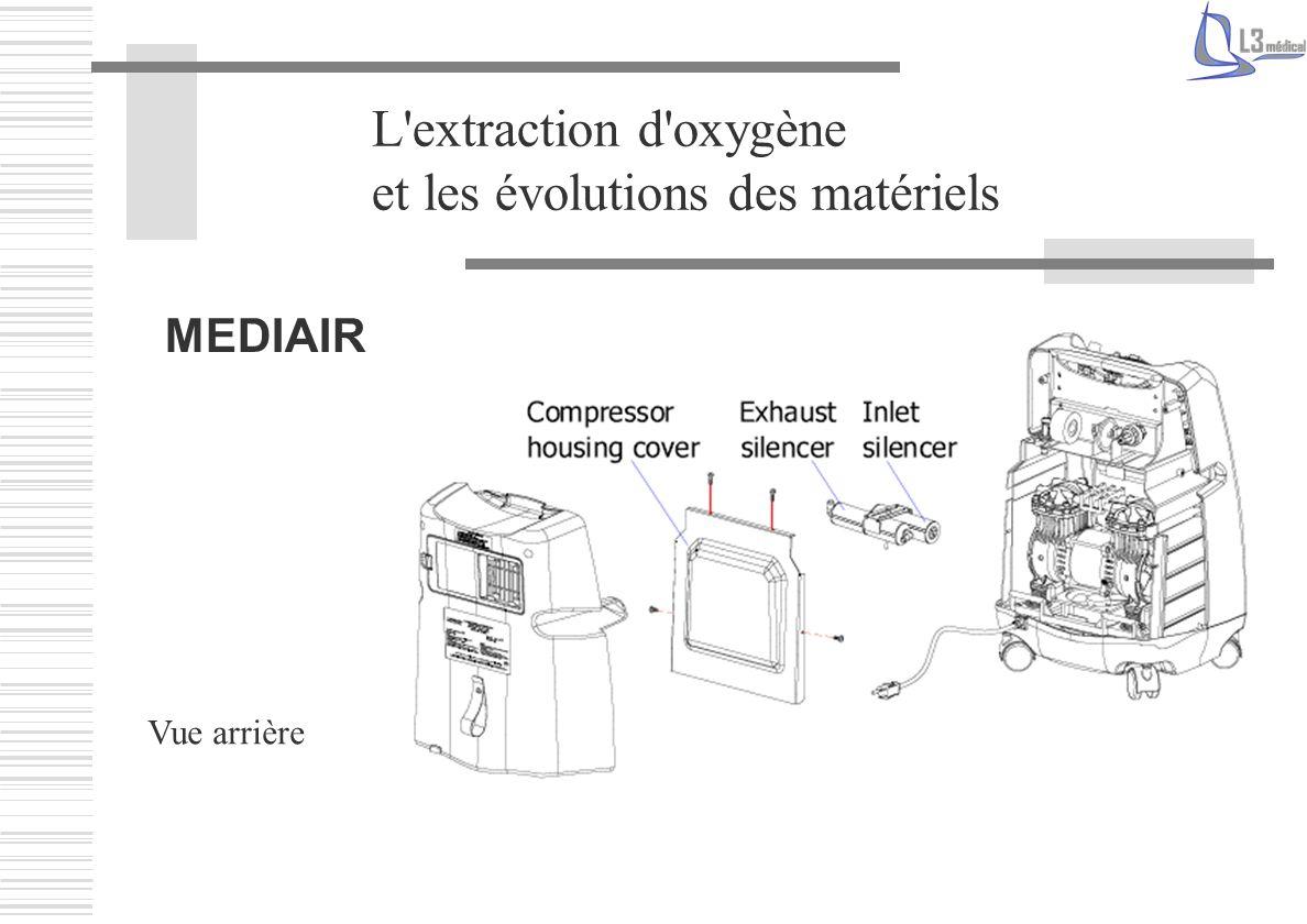 L'extraction d'oxygène et les évolutions des matériels MEDIAIR Vue arrière