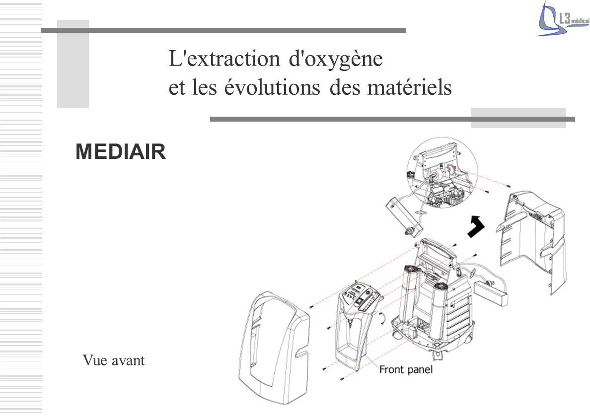 L'extraction d'oxygène et les évolutions des matériels MEDIAIR Vue avant
