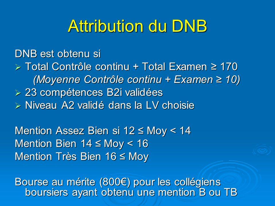 Attribution du DNB DNB est obtenu si Total Contrôle continu + Total Examen 170 Total Contrôle continu + Total Examen 170 (Moyenne Contrôle continu + E