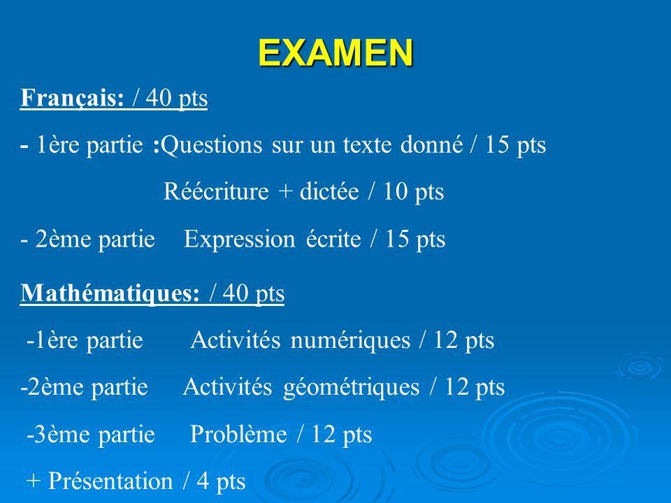 EXAMEN Français: / 40 pts - 1ère partie :Questions sur un texte donné / 15 pts Réécriture + dictée / 10 pts - 2ème partie Expression écrite / 15 pts M