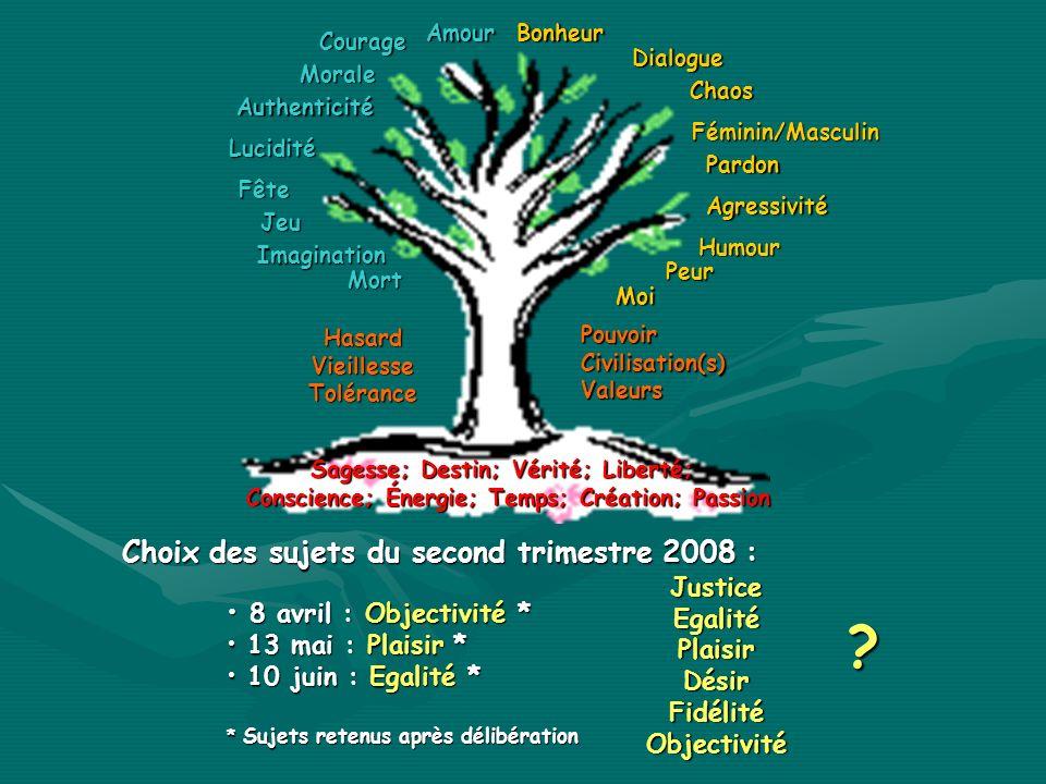 Chaos Pardon Agressivité Humour ? Imagination Bonheur Dialogue Choix des sujets du second trimestre 2008 : 8 avril : Objectivité * 8 avril : Objectivi