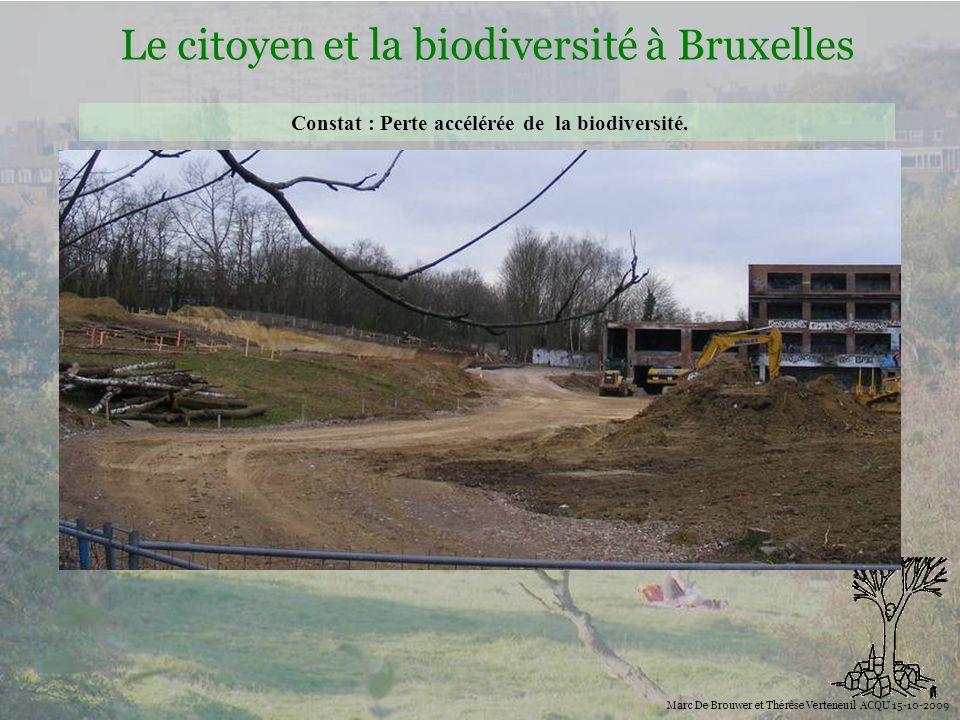 Biodiversité Le citoyen et la biodiversité à Bruxelles Marc De Brouwer et Thérèse Verteneuil ACQU 15-10-2009 La biodiversité dans la ville - Comment intégrer la ville dans la nature plutôt que de conserver de la nature dans la ville .