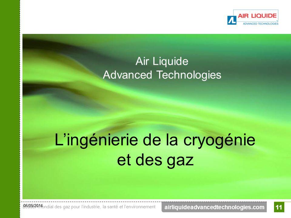 06/05/2014 Leader mondial des gaz pour lindustrie, la santé et lenvironnement 11 airliquideadvancedtechnologies.com Air Liquide Advanced Technologies