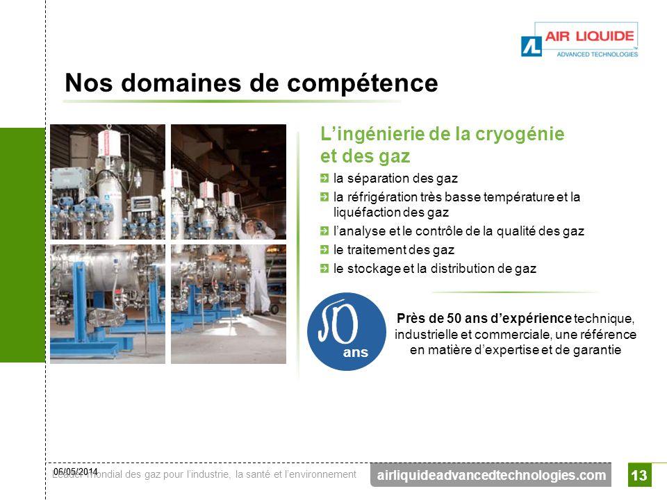06/05/2014 Leader mondial des gaz pour lindustrie, la santé et lenvironnement 13 airliquideadvancedtechnologies.com 13 Nos domaines de compétence Ling