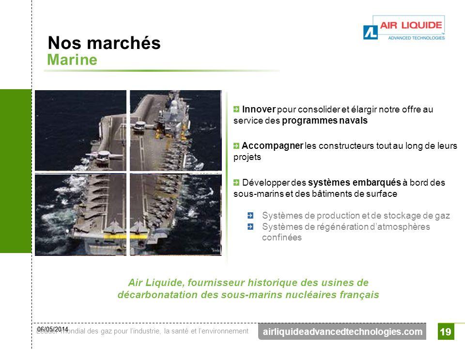 06/05/2014 Leader mondial des gaz pour lindustrie, la santé et lenvironnement 19 airliquideadvancedtechnologies.com 19 Marine Nos marchés Air Liquide,