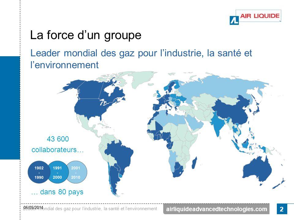 06/05/2014 Leader mondial des gaz pour lindustrie, la santé et lenvironnement 2 airliquideadvancedtechnologies.com 2 La force dun groupe Leader mondia