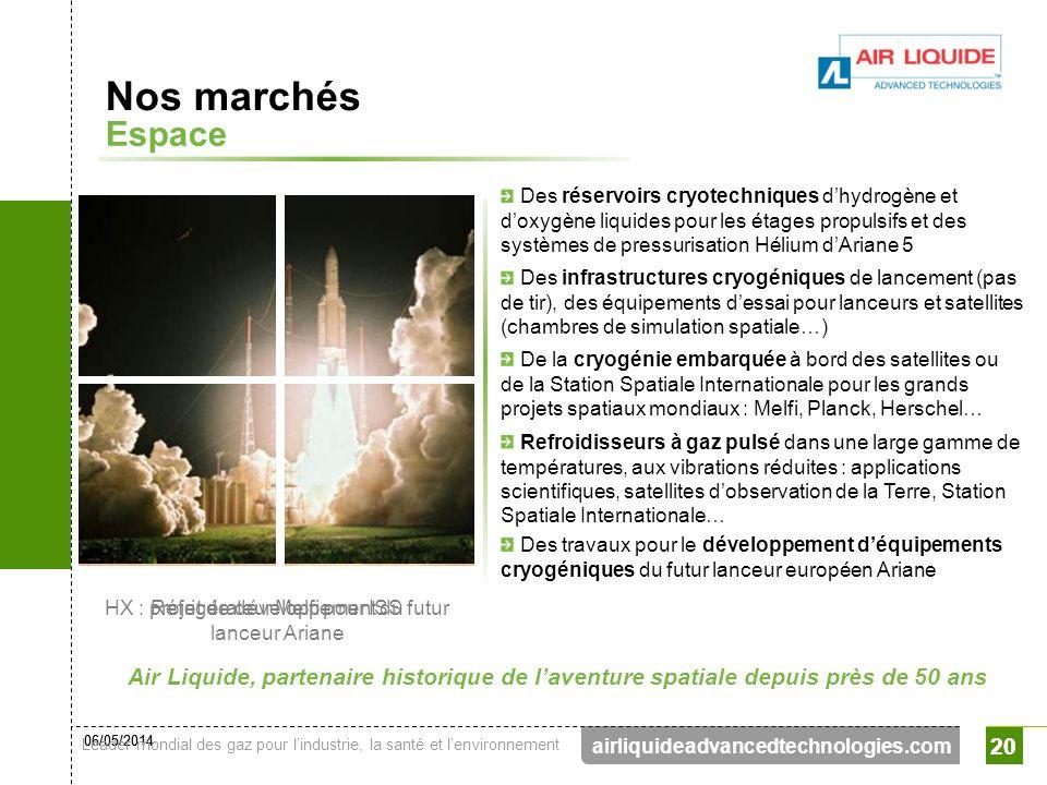 06/05/2014 Leader mondial des gaz pour lindustrie, la santé et lenvironnement 20 airliquideadvancedtechnologies.com 20 Nos marchés Espace Air Liquide,