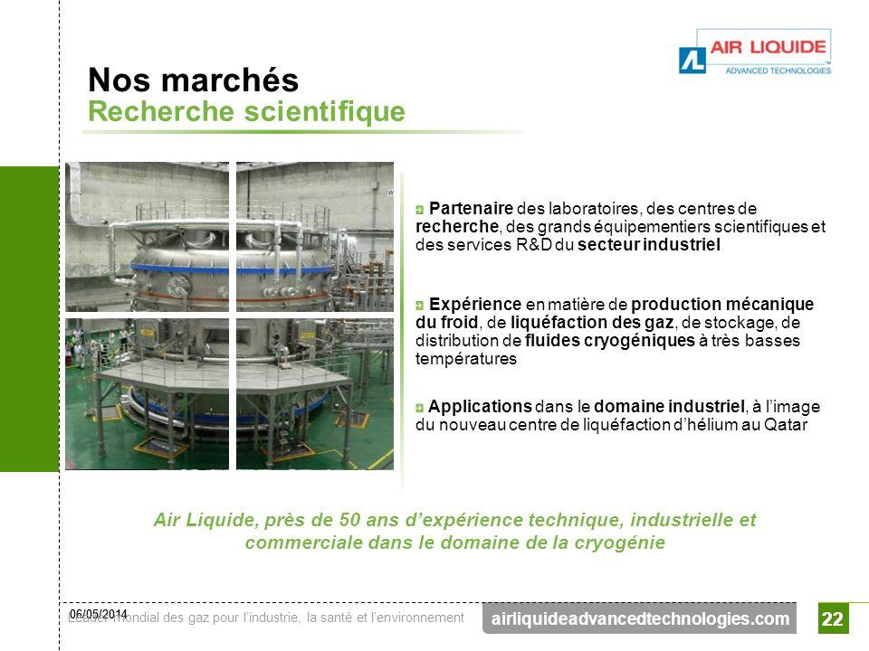 06/05/2014 Leader mondial des gaz pour lindustrie, la santé et lenvironnement 22 airliquideadvancedtechnologies.com 22 Expérience en matière de produc