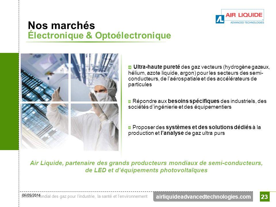 06/05/2014 Leader mondial des gaz pour lindustrie, la santé et lenvironnement 23 airliquideadvancedtechnologies.com 23 Ultra-haute pureté des gaz vect