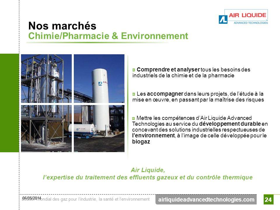 06/05/2014 Leader mondial des gaz pour lindustrie, la santé et lenvironnement 24 airliquideadvancedtechnologies.com 24 Comprendre et analyser tous les