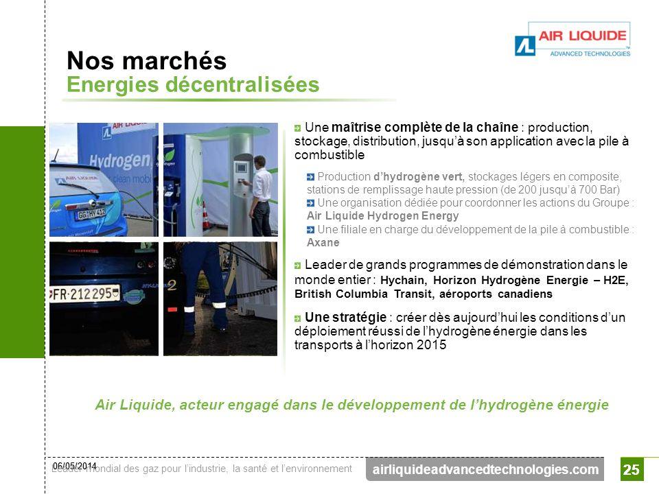 06/05/2014 Leader mondial des gaz pour lindustrie, la santé et lenvironnement 25 airliquideadvancedtechnologies.com 25 Une maîtrise complète de la cha