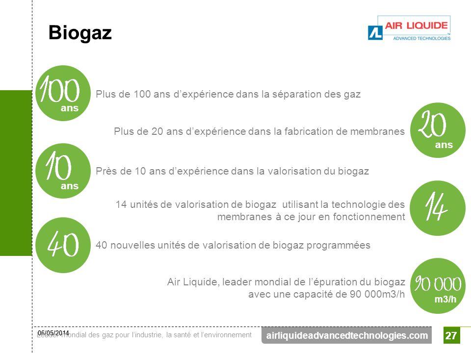 06/05/2014 Leader mondial des gaz pour lindustrie, la santé et lenvironnement 27 airliquideadvancedtechnologies.com 27 ans m3/h Plus de 100 ans dexpér
