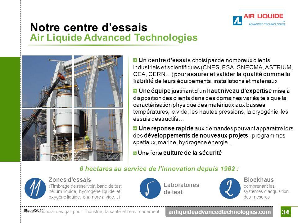 06/05/2014 Leader mondial des gaz pour lindustrie, la santé et lenvironnement 34 airliquideadvancedtechnologies.com 34 Notre centre dessais Air Liquid