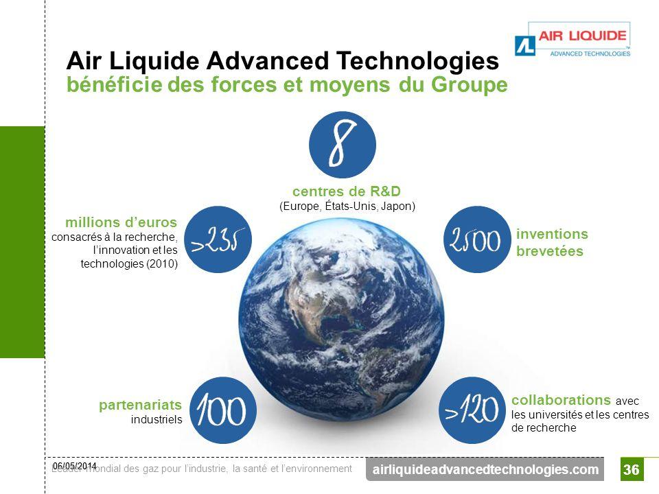 06/05/2014 Leader mondial des gaz pour lindustrie, la santé et lenvironnement 36 airliquideadvancedtechnologies.com 36 Air Liquide Advanced Technologi