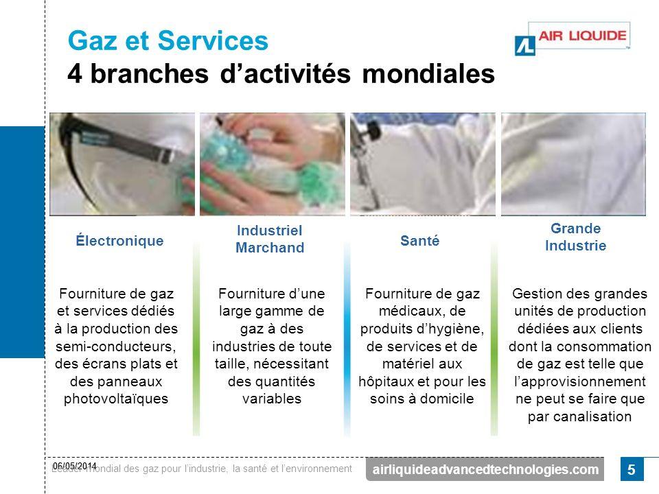 06/05/2014 Leader mondial des gaz pour lindustrie, la santé et lenvironnement 5 airliquideadvancedtechnologies.com Gaz et Services 4 branches dactivit