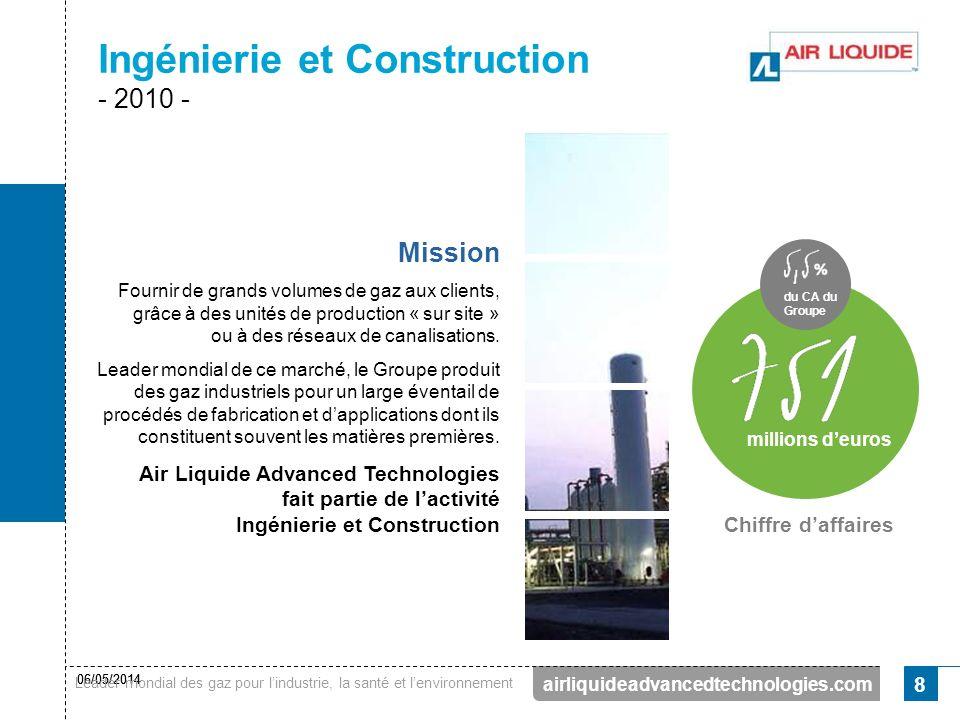 06/05/2014 Leader mondial des gaz pour lindustrie, la santé et lenvironnement 8 airliquideadvancedtechnologies.com Ingénierie et Construction - 2010 -