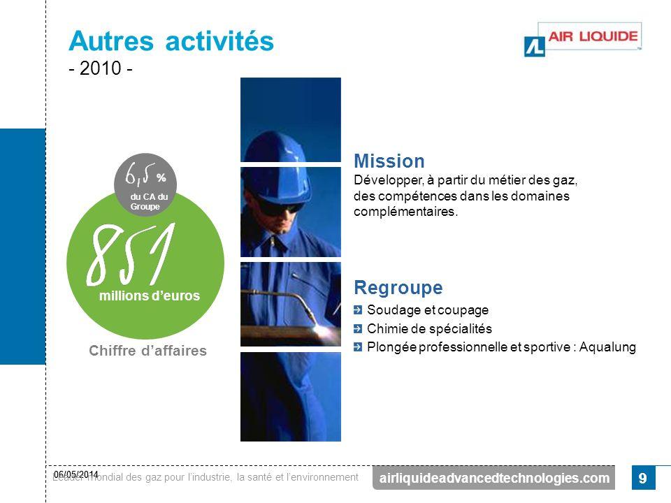06/05/2014 Leader mondial des gaz pour lindustrie, la santé et lenvironnement 9 airliquideadvancedtechnologies.com 9 Autres activités - 2010 - Mission