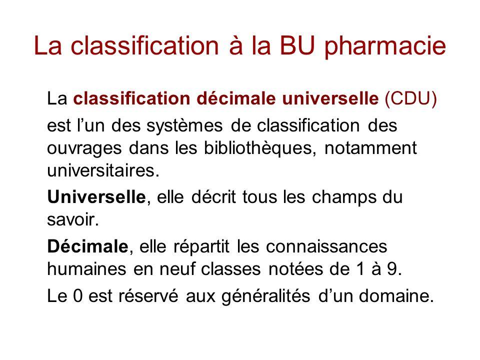 La classification à la BU pharmacie La classification décimale universelle (CDU) est lun des systèmes de classification des ouvrages dans les bibliothèques, notamment universitaires.