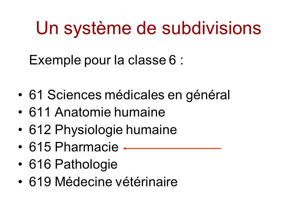 Un système de subdivisions Exemple pour la classe 6 : 61 Sciences médicales en général 611 Anatomie humaine 612 Physiologie humaine 615 Pharmacie 616 Pathologie 619 Médecine vétérinaire