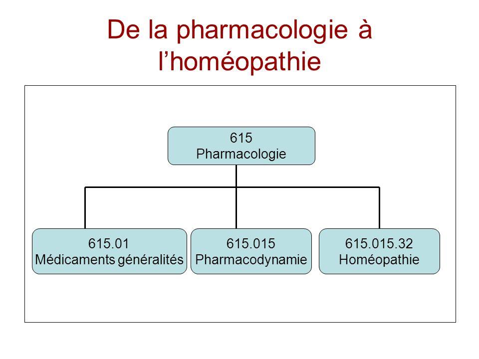 De la pharmacologie à lhoméopathie 615 Pharmacologie 615.01 Médicaments généralités 615.015 Pharmacodynamie 615.015.32 Homéopathie